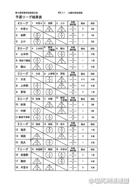20140302_支部対抗_009