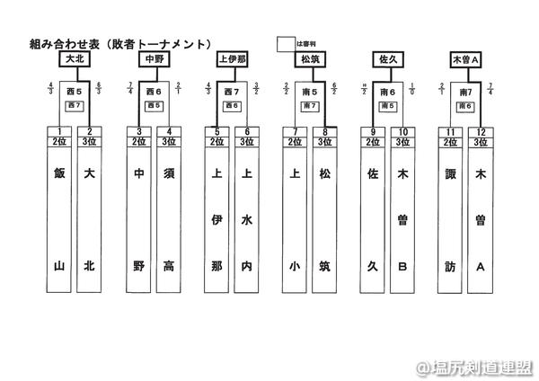 20140302_支部対抗_008
