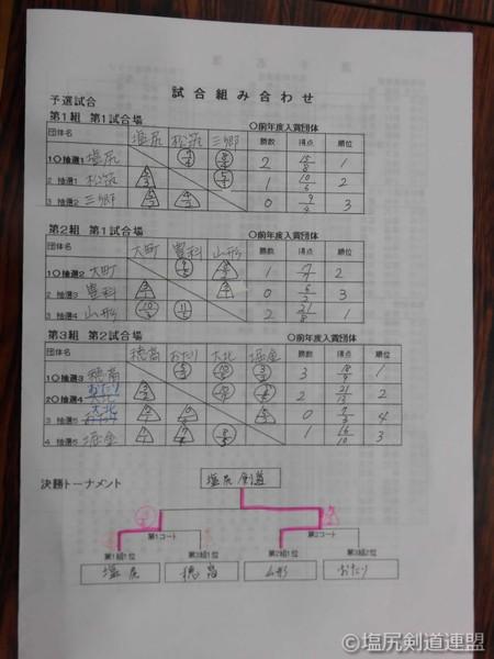 20141026_大町市町村対抗_036