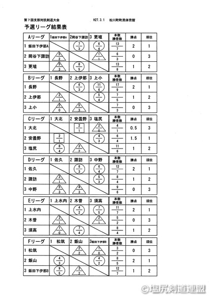 20150301_支部対抗_018